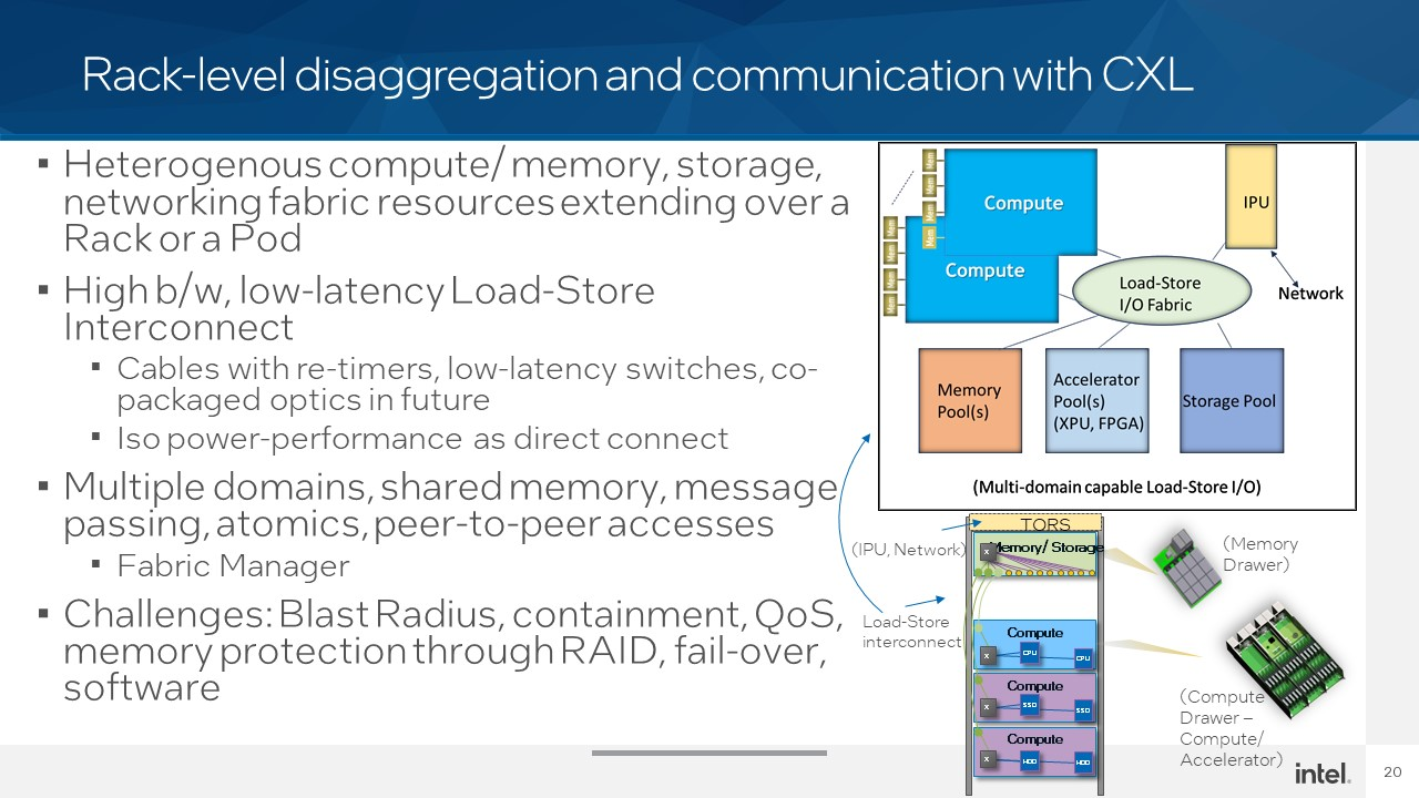 Intel Hot Interconnects 2021 CXL 11 Rack Level Disaggregation
