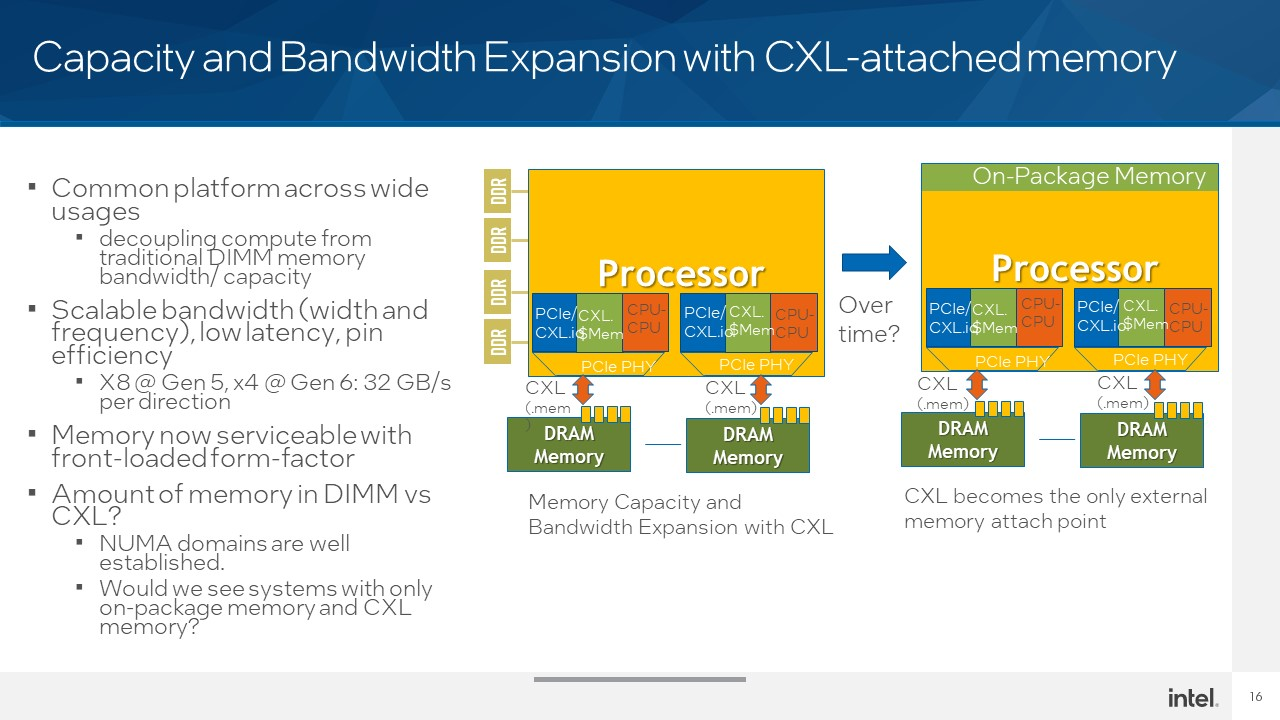 Intel Hot Interconnects 2021 CXL 7 Future Capacity And BW Expansion W CXL Attached Memory