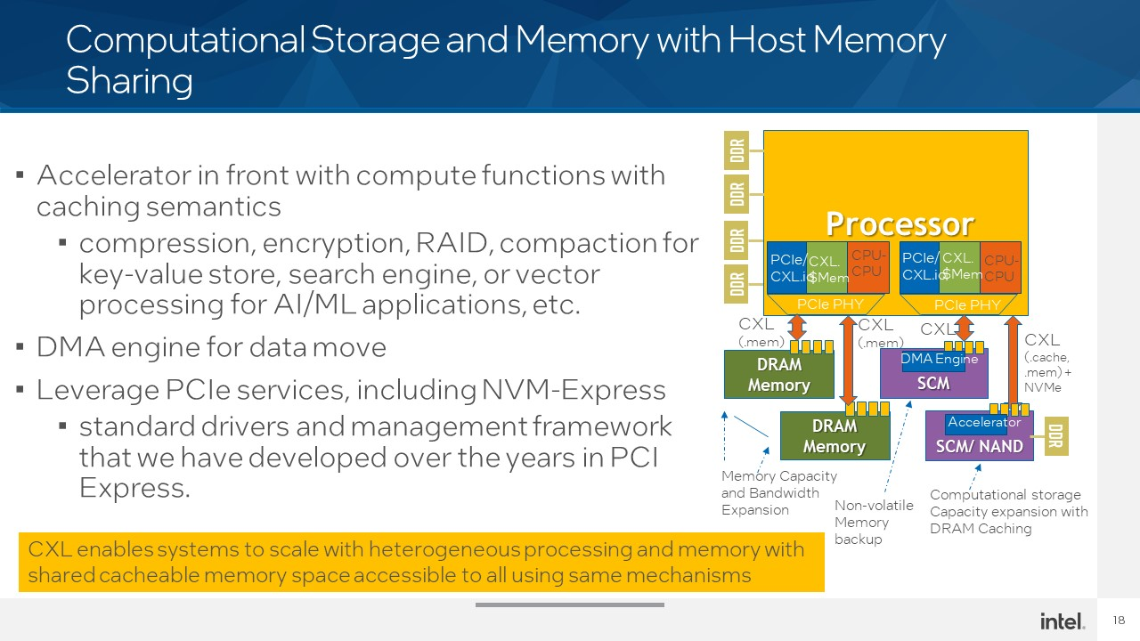 Intel Hot Interconnects 2021 CXL 9 Future Computational Storage