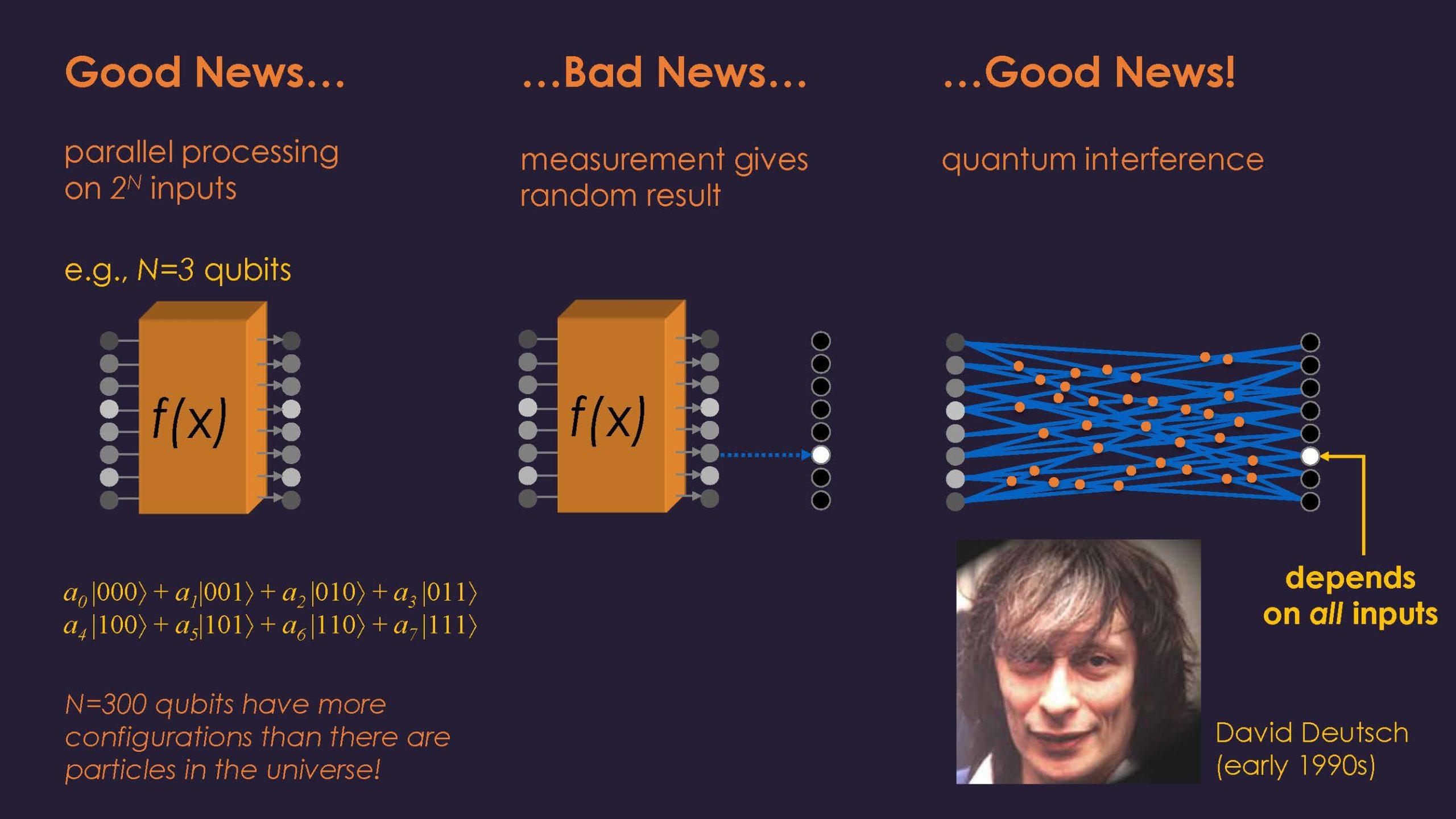 HC33 IonQ Quantum Computing Good Bad Good