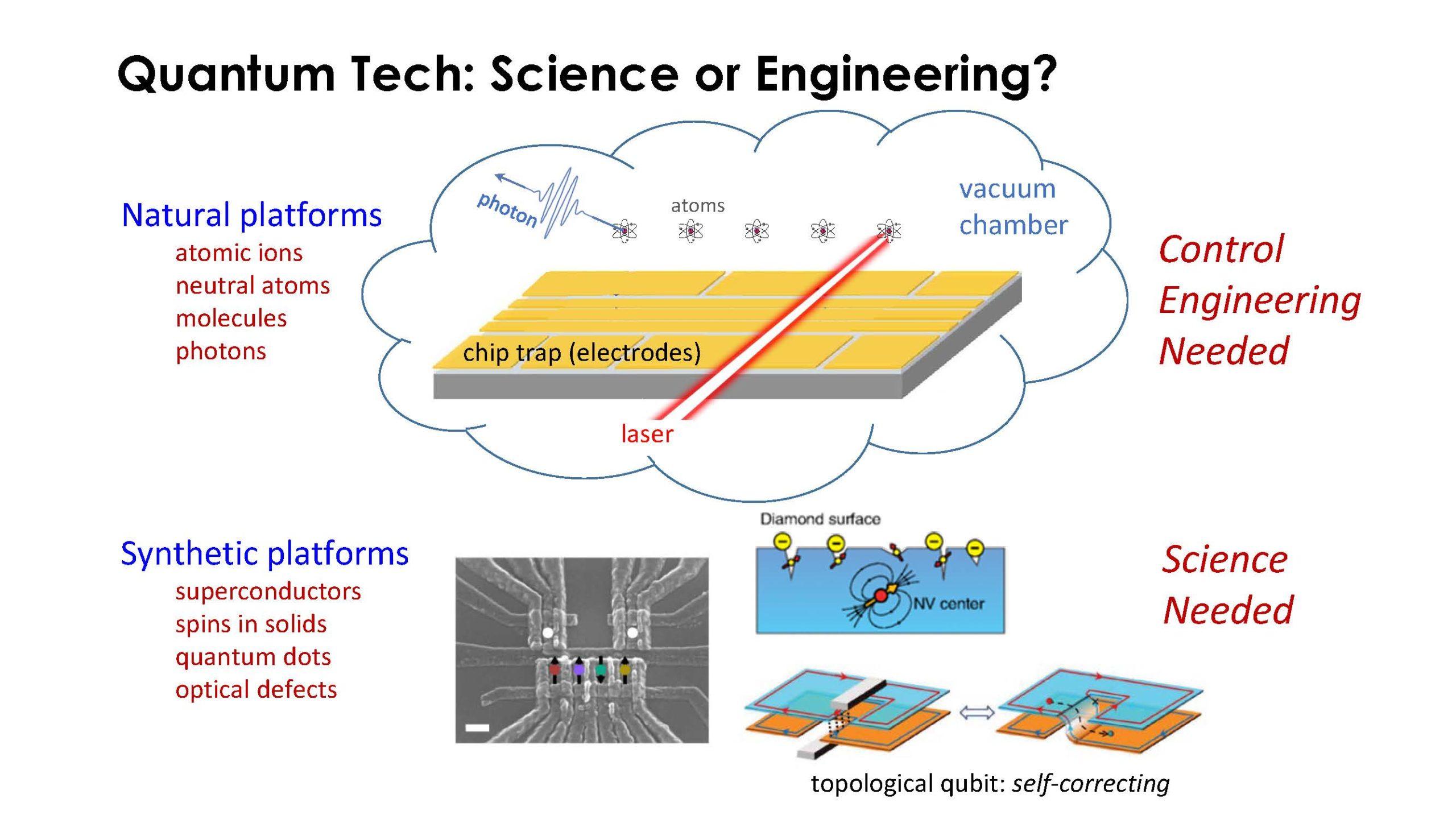 HC33 IonQ Quantum Computing Science Or Engineering
