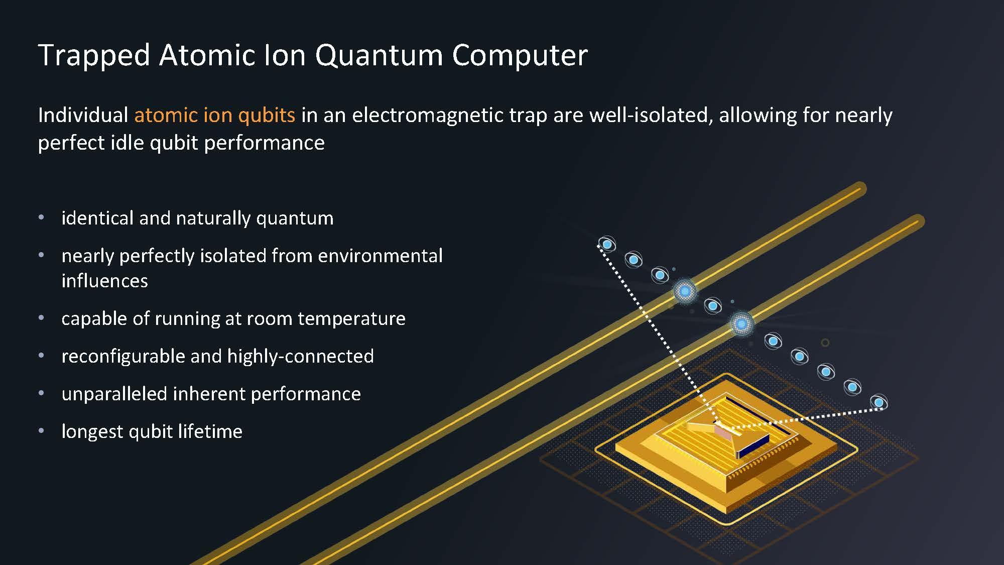 HC33 IonQ Quantum Computing Trapped Atomic Ion Quantum Computer