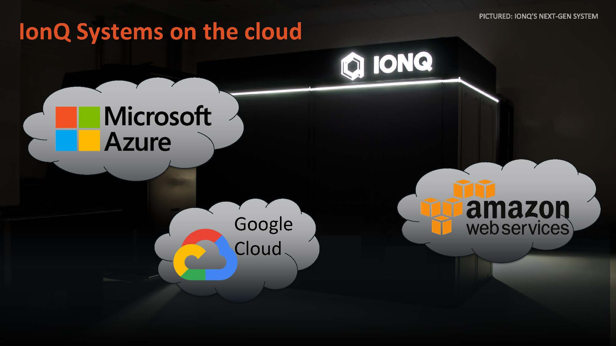 HC33 IonQ Quantum Computing In The Cloud