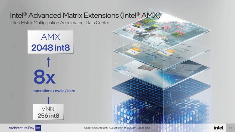 Intel Architecture Day 2021 Golden Cove AMX 1
