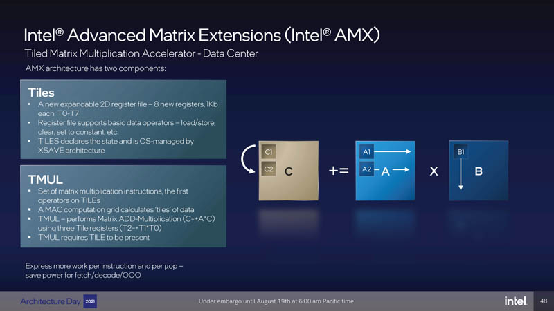 Intel Architecture Day 2021 Golden Cove AMX 2