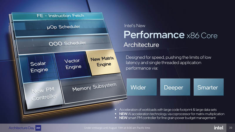 Intel Architecture Day 2021 Golden Cover Architecture Top