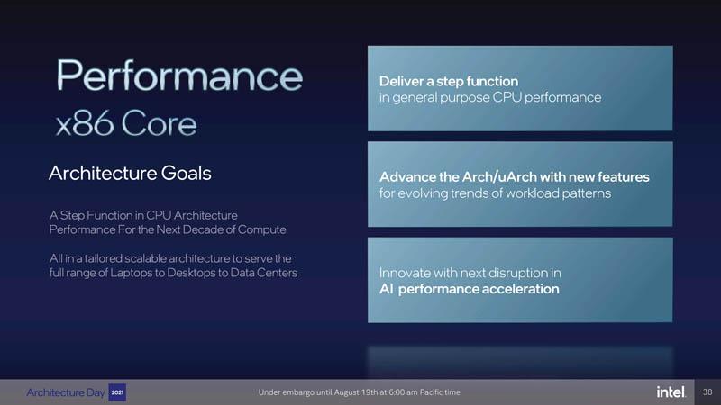 Intel Architecture Day 2021 Performance X86 Core Architecture Goals