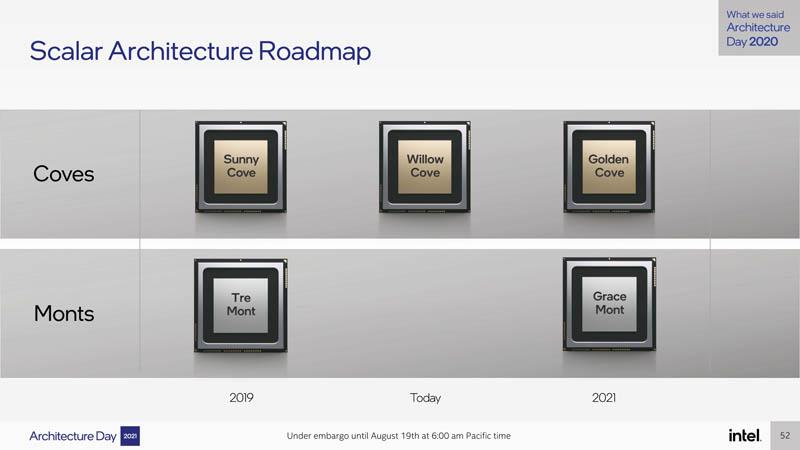 Intel Architecture Day 2021 Scalar Architecture Roadmap