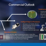 Intel Loihi 2 Commercial Outlook