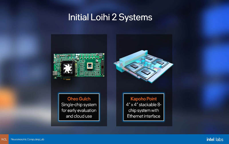 Intel Loihi 2 Cover On Pinky Finger