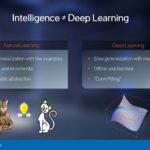 Intel Loihi 2 Intelligence V Deep Learning