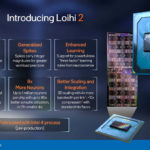 Intel Loihi 2 Introduction