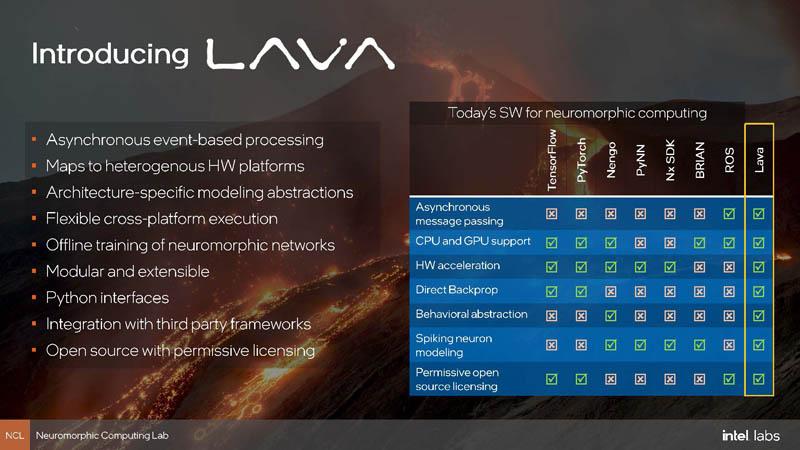 Intel Loihi 2 LAVA