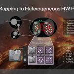 Intel Loihi 2 Mapping To Heterogeneous Hardware