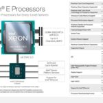 Intel Xeon E 2300 Series Launch Platform Overview