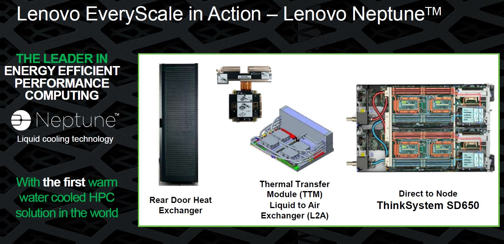 Lenovo Liquid Cooling Neptune Q3 2021