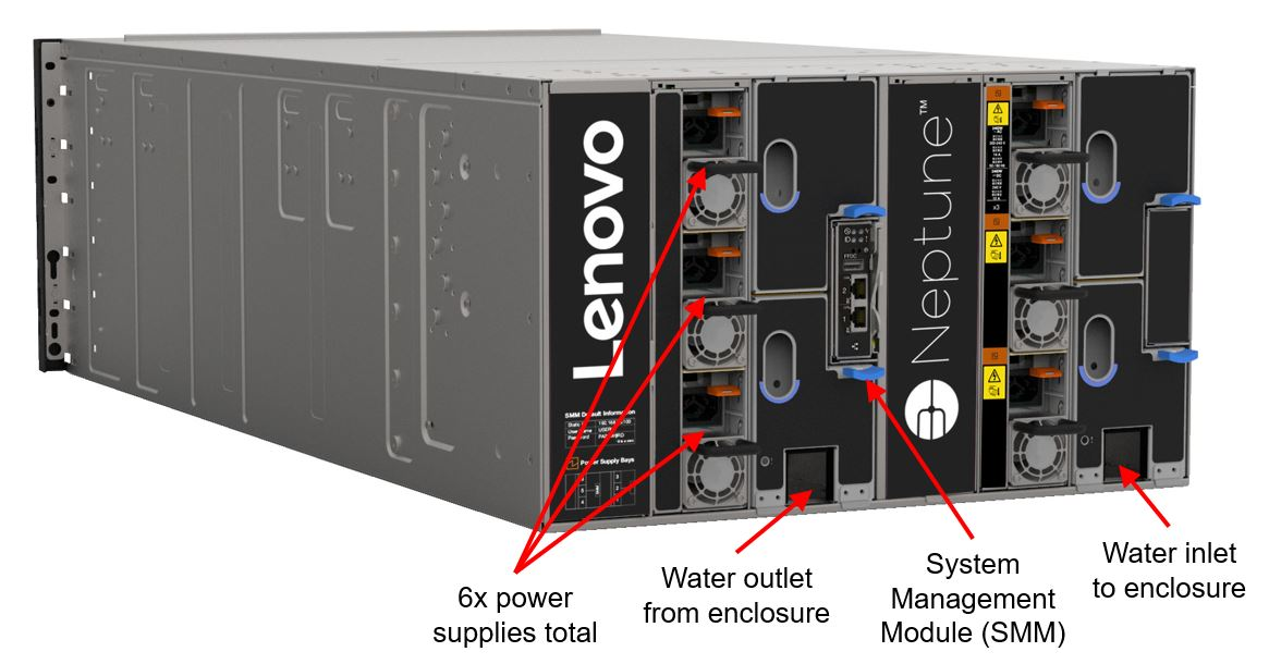 Lenovo ThinkSystem DW612 Chassis Labeled Liquid Cooling Neptune Q3 2021
