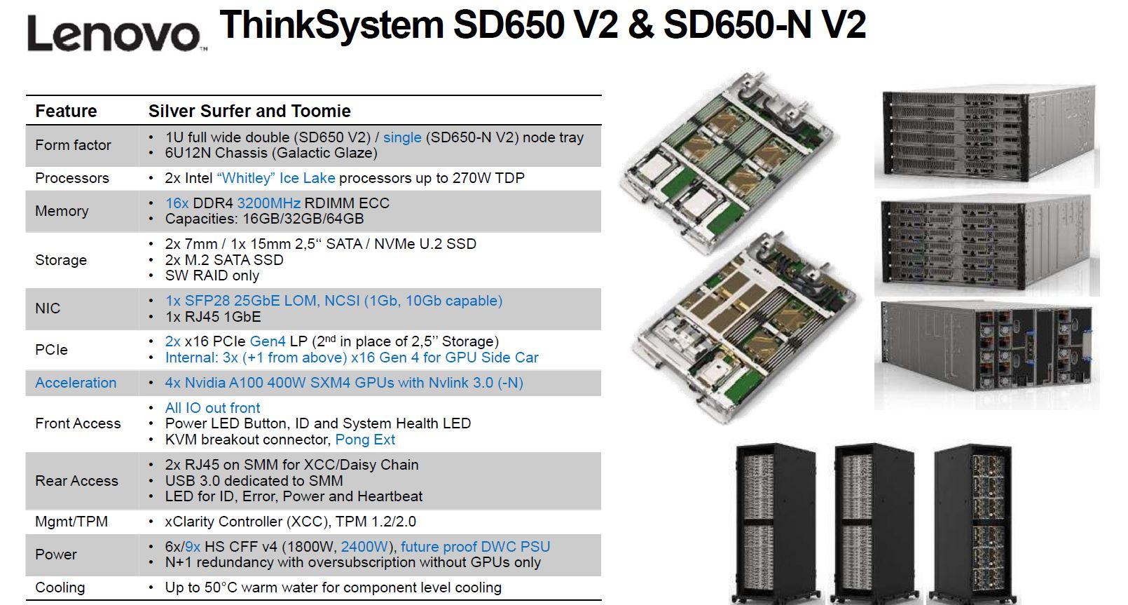 Lenovo ThinkSystem SD650 V2 And SD650 N V2 Liquid Cooling Neptune Q3 2021