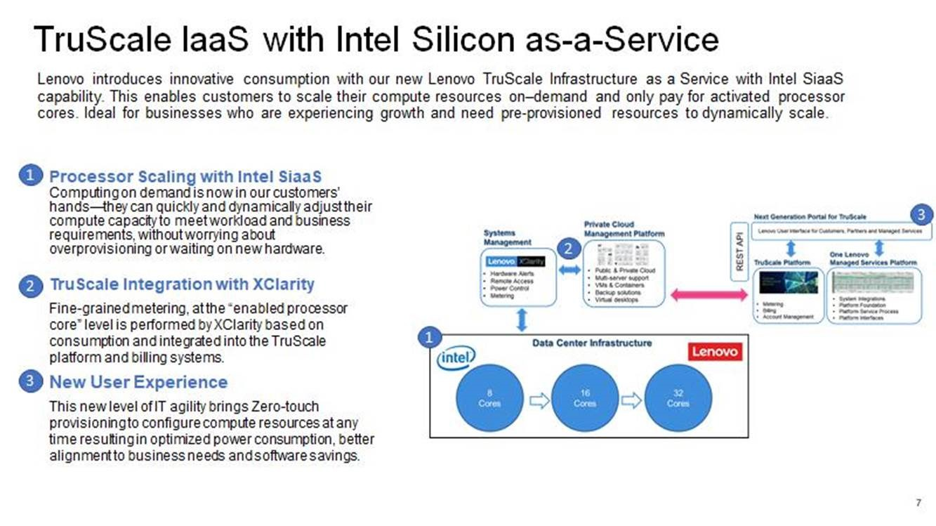 Lenovo TrueScale IaaS With Intel Silicon As A Service