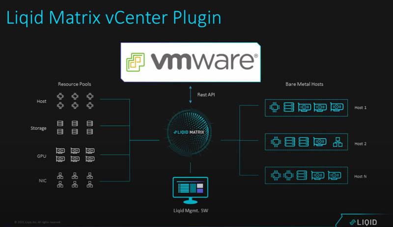Liqid Matrix VCenter Plugin