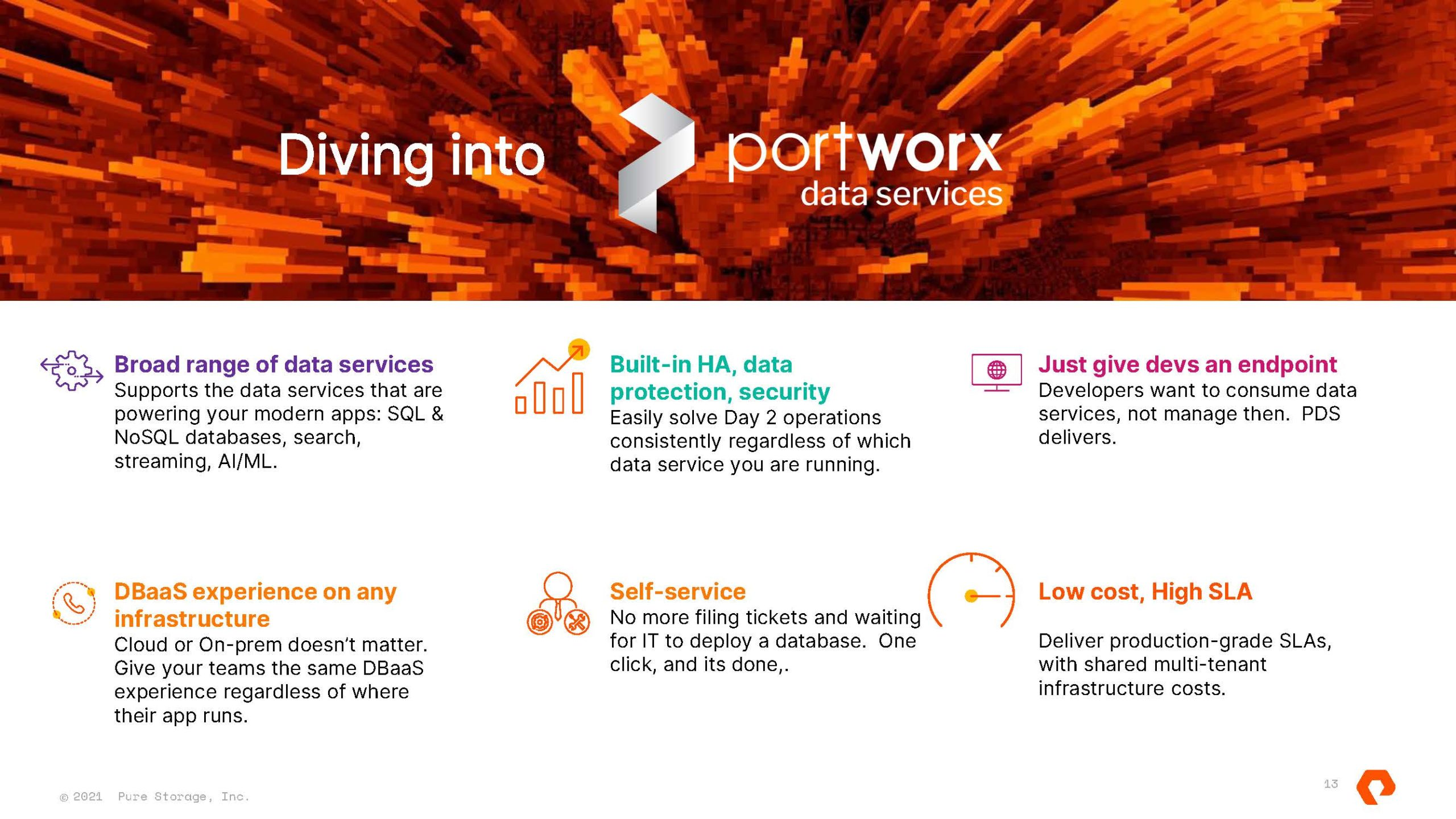 Pure Storage Portworx Data Services Dive