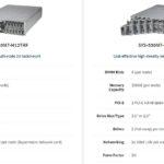 Supermicro MicroCloud Intel Xeon E 2300 Series