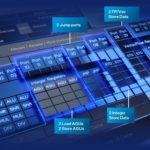 Intel Architecture Day 2021 Gracemont Data Execution 2