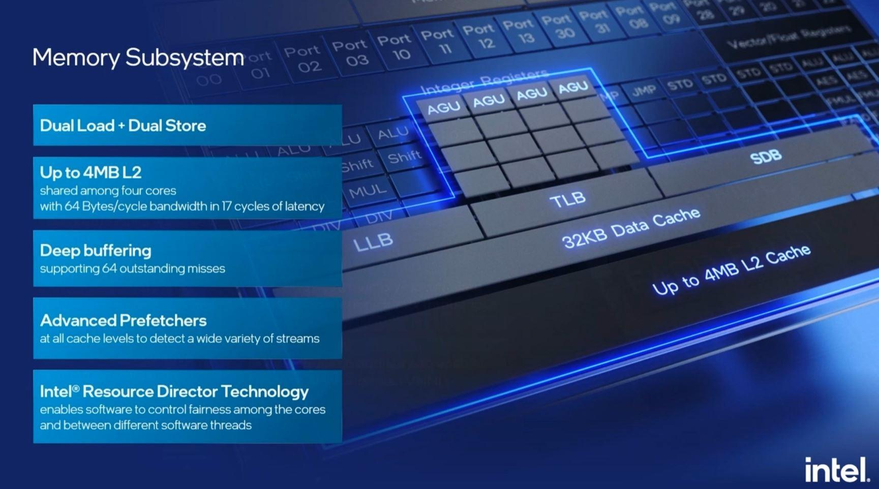Intel Architecture Day 2021 Gracemont Decoder
