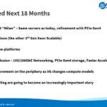 Nugget 2020 0 18 Months Checklist
