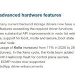 OpenStack Xena Changes 3