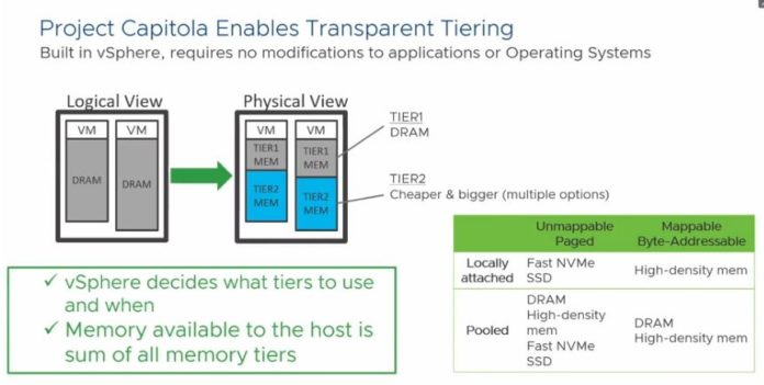 VMware Project Capitola Transparent Tiering