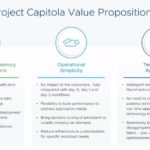 VMware Project Capitola Value Proposition
