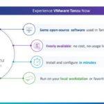 VMware Tanzu Community Edition